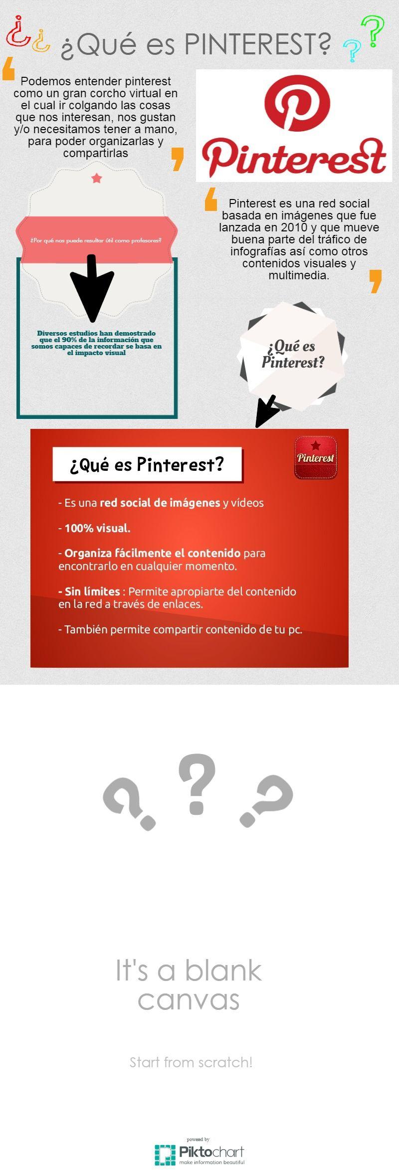 ¿Qué es Pinterest? | @Piktochart Infographic