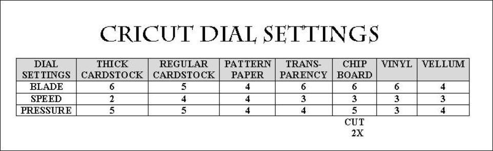 Cricut Dial Settings Jpg 962 296 Cricut Cricut Cuttlebug Cricut Expression