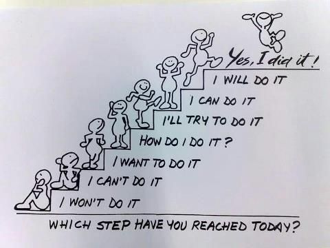 Just take it one step at a time!