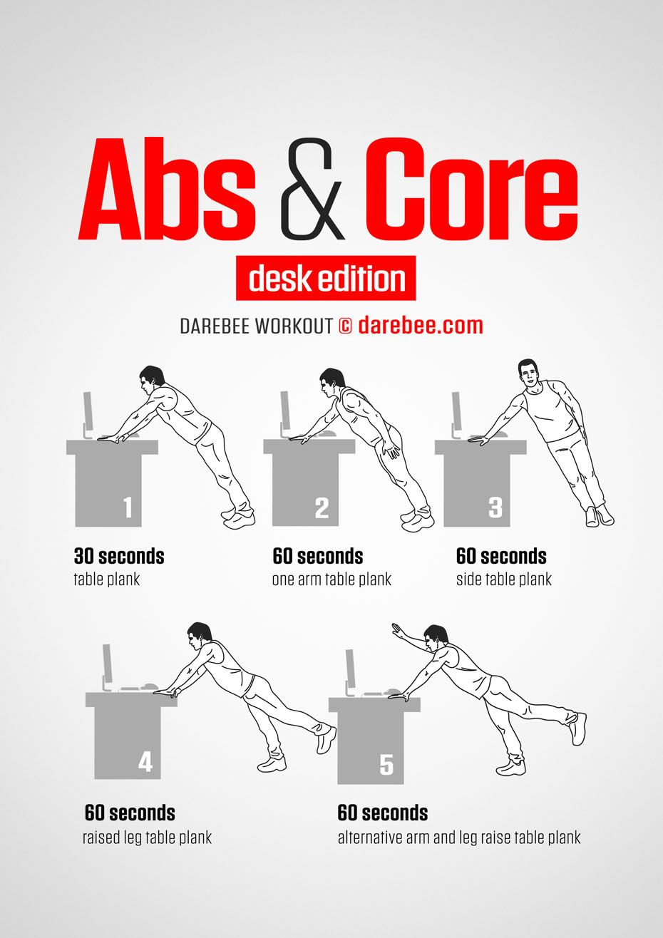 Abs Core Workout Posted By Newhowtolosebellyfat