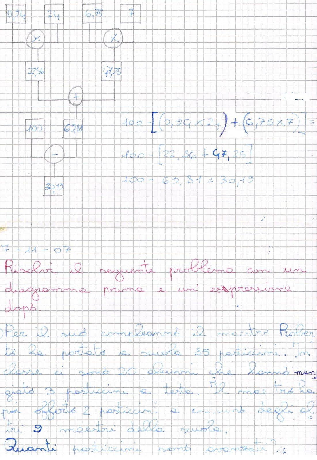 Dal Diagramma Allespressione Completa I Seguenti Schemi E Poi