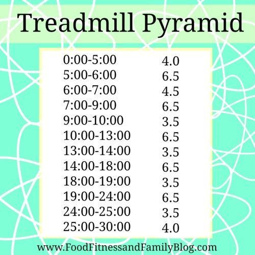 treadmill cardiff buy
