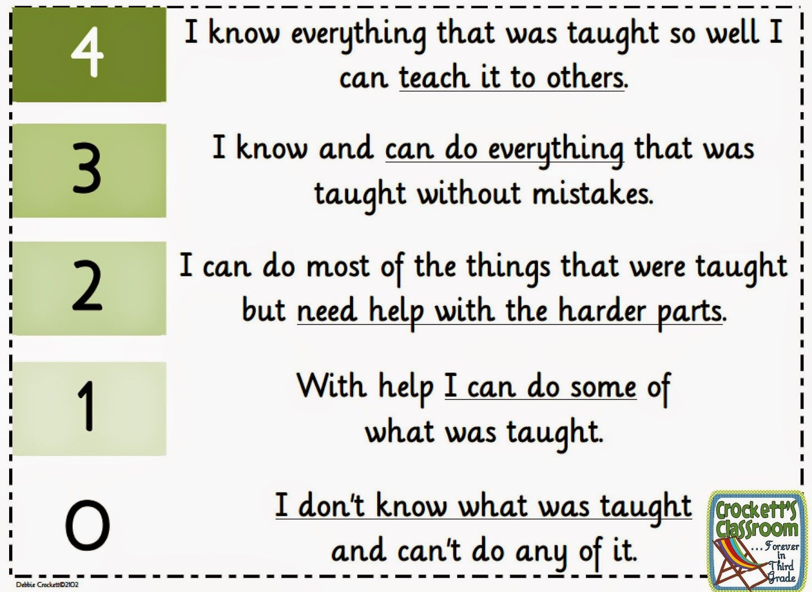 Simple Student Self Reflection ScaleCrockettS Classroom