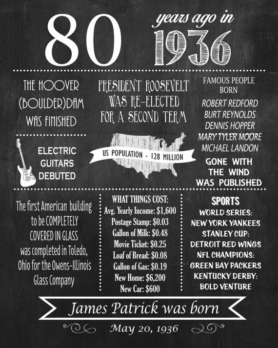 80th Birthday Poster 1939 Facts Personalized Adult