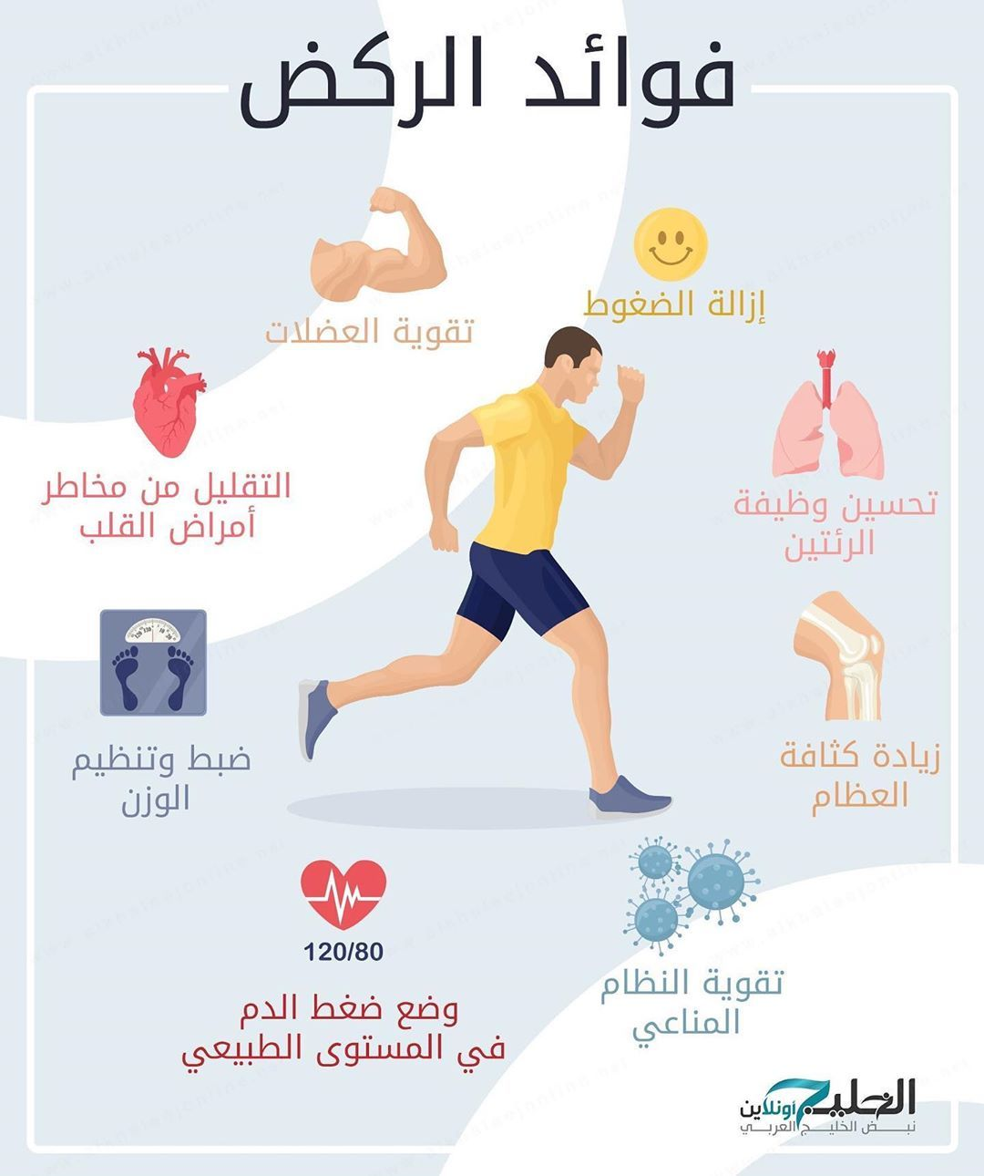 Pin By احمد On Cancer Sports Physical Therapy Physical Therapy Cancer