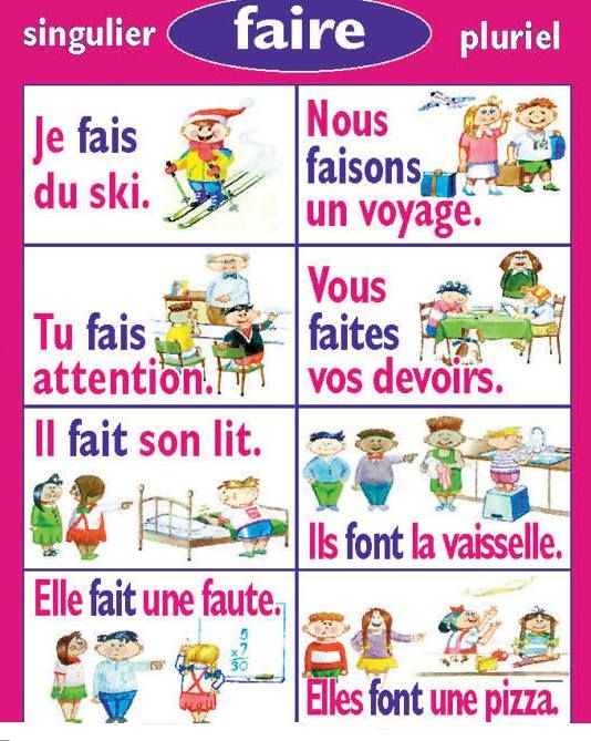 foto de le verbe Faire Apprentissage de la langue française Classe de française Verbe faire
