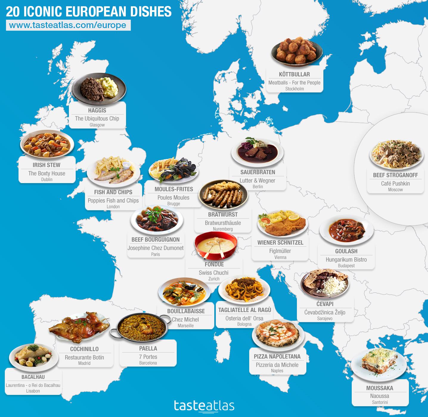 Trend Regional Cuisine Ideas