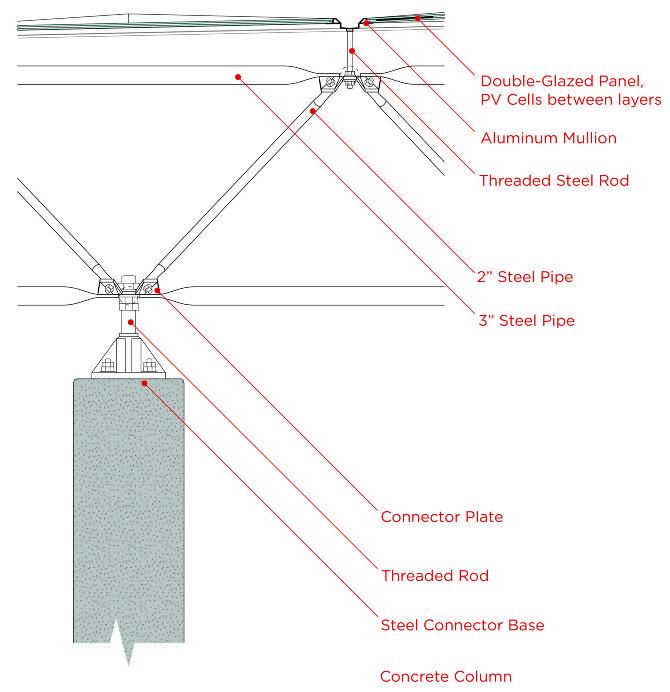 K 233 Ptal 225 Lat A K 246 Vetkezőre Space Frame Detail Komplex