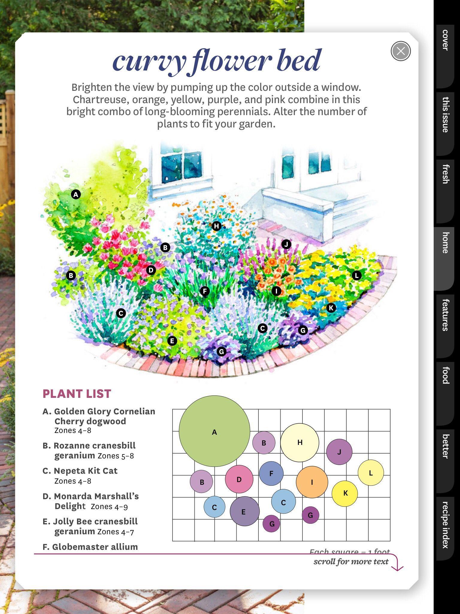 Flower Bed Plan Flower Garden Plans Cottage Garden Cottage Garden Design