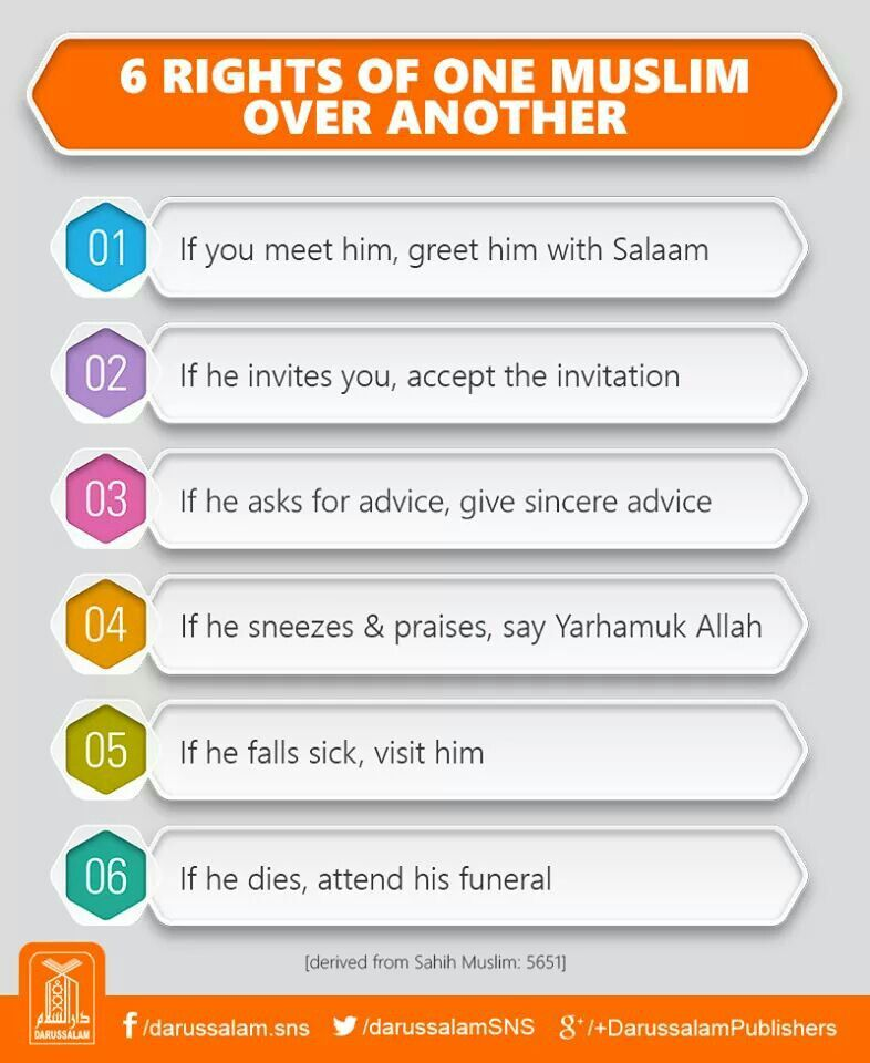 6 rights of a muslim over another sahih muslim book of salaam 6 rights of a muslim over another sahih muslim book of salaam greeting m4hsunfo Images