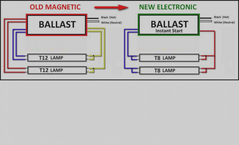 five secrets you will not want to know about fluorescent light fixture  ballast schematic | fluorescent li… | led fluorescent tube, led fluorescent,  fluorescent tube  pinterest