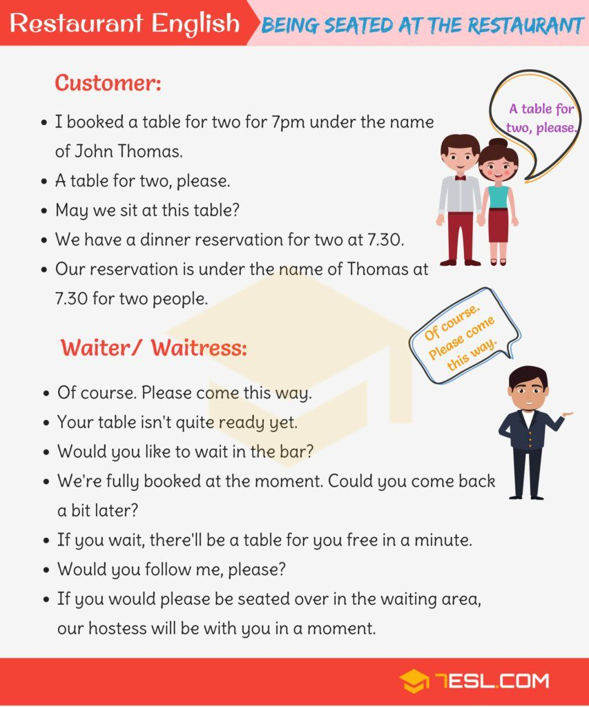 Restaurant English Useful Expressions Used At A Restaurant 7esl English Conversation Learning Learn English English For Beginners