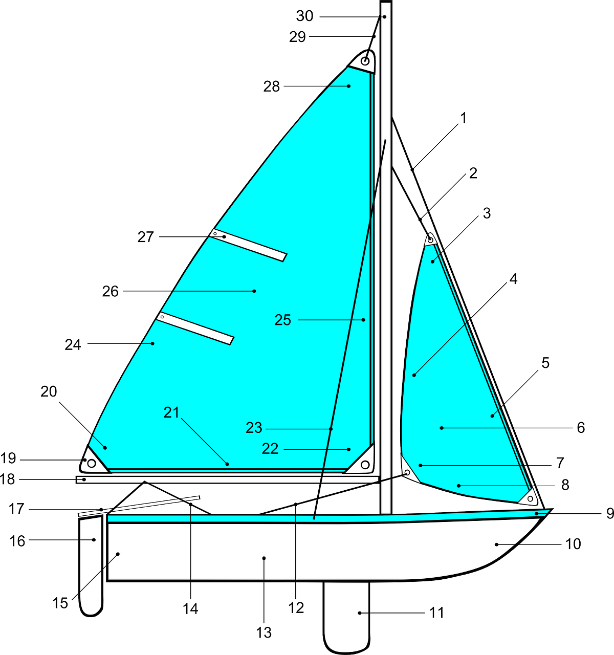 small resolution of boat diagram sailboat sailing points boat boat diagram sailboat sailing points boat