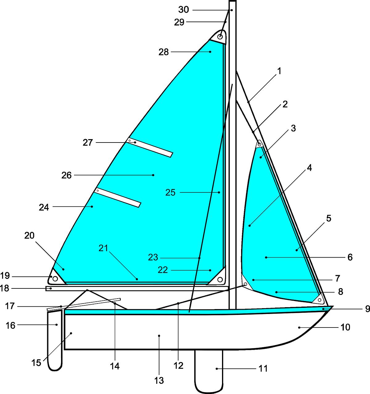 medium resolution of boat diagram sailboat sailing points boat boat diagram sailboat sailing points boat