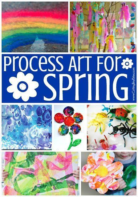 Spring Process Art Preschool Art Ideas Spring Preschool Art