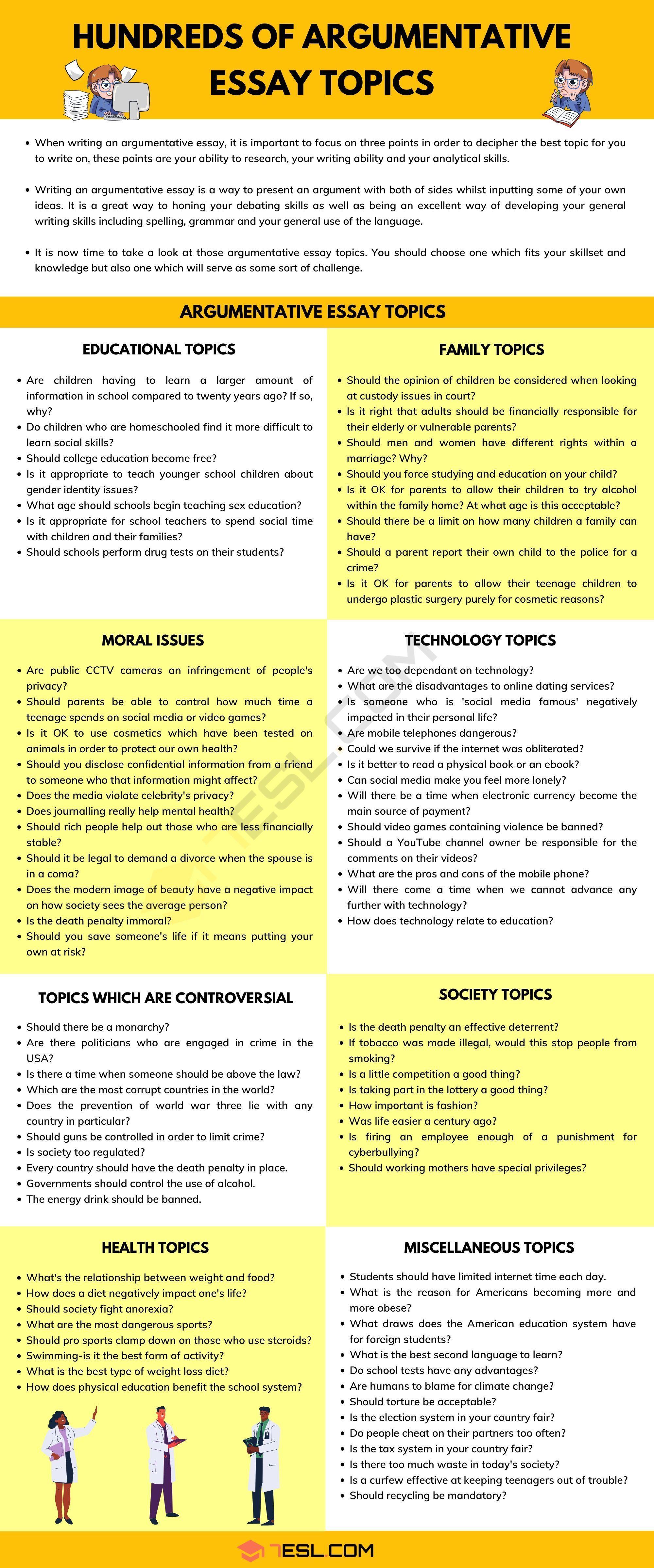 esl phd blog post topics