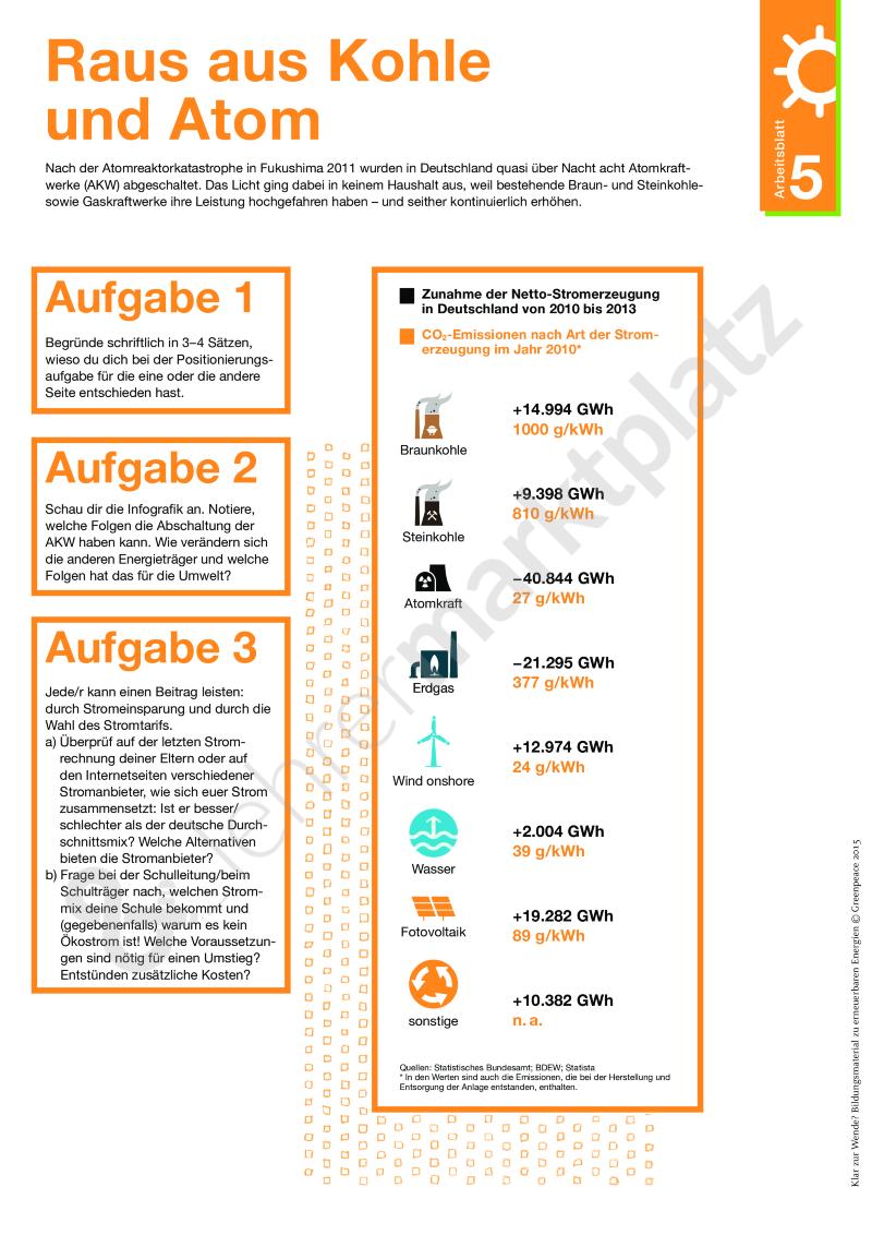 Bildungsmaterial erneuerbare Energien: Klar zur Wende? (ab Klasse 9 ...