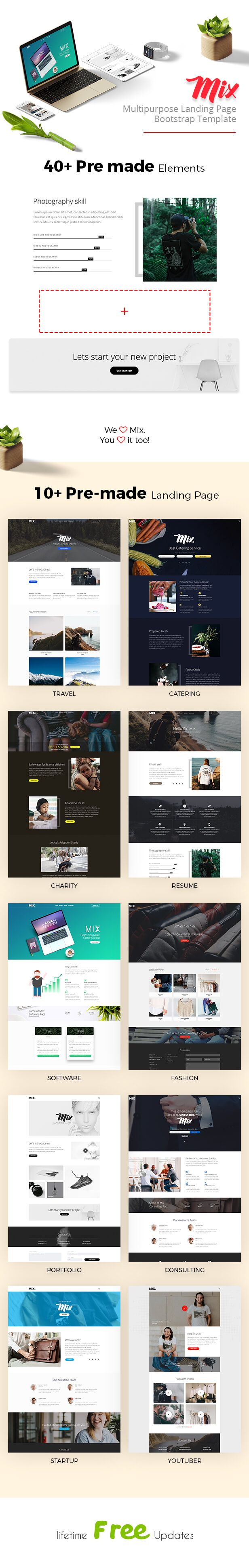 Perfect multipurpose landing page bootstrap templates are like rare
