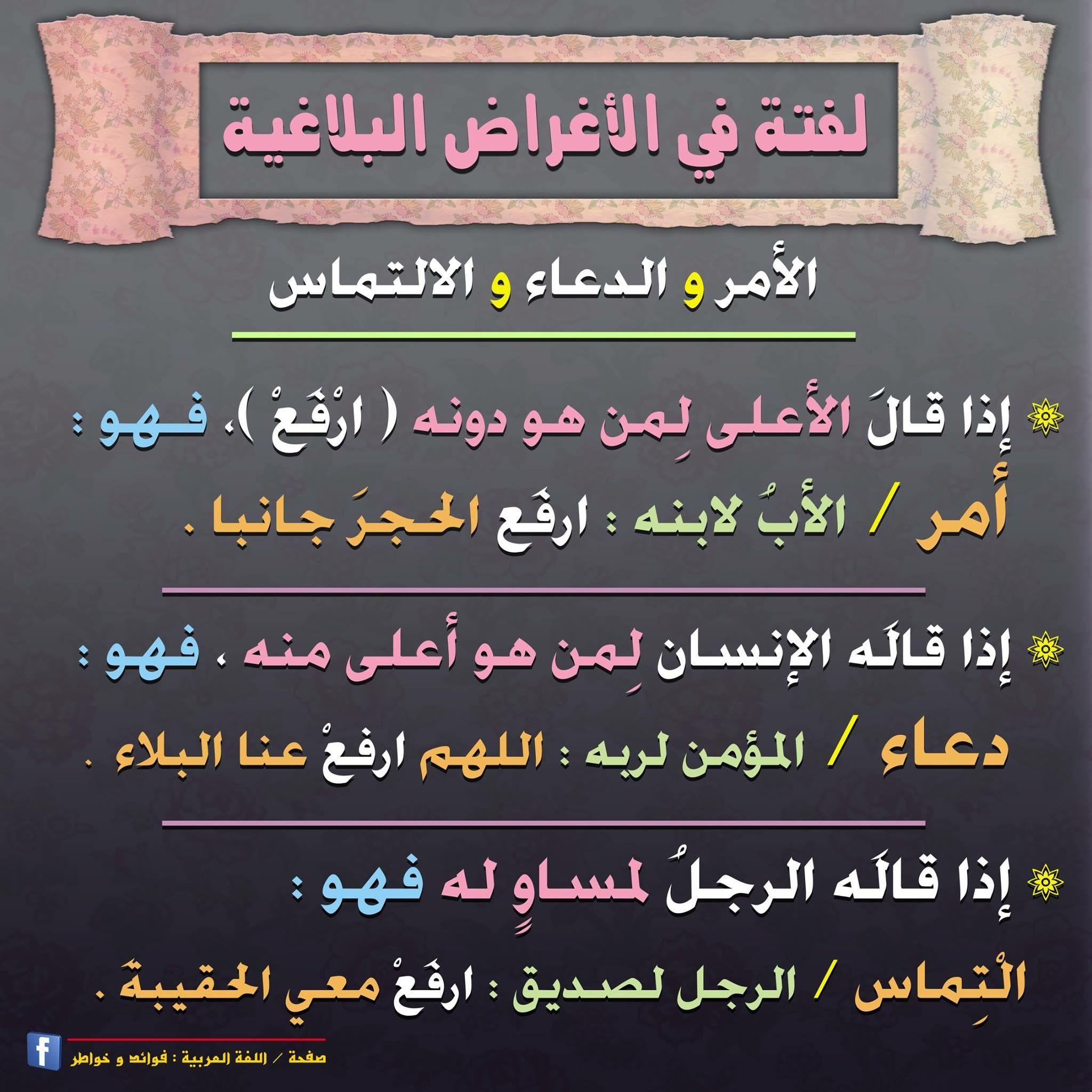 الأمر الدعاء الإلتماس Arabic Language Learn Arabic Language Learning Arabic