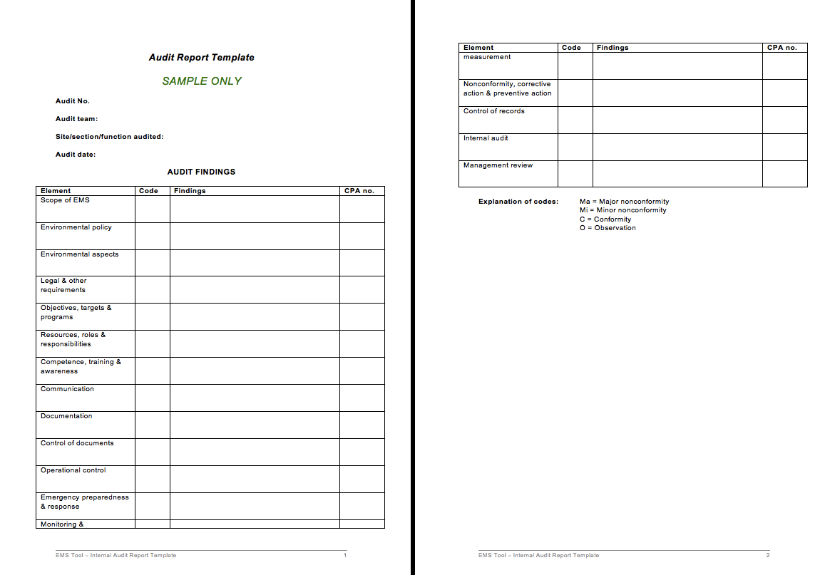 Free Audit Report Template