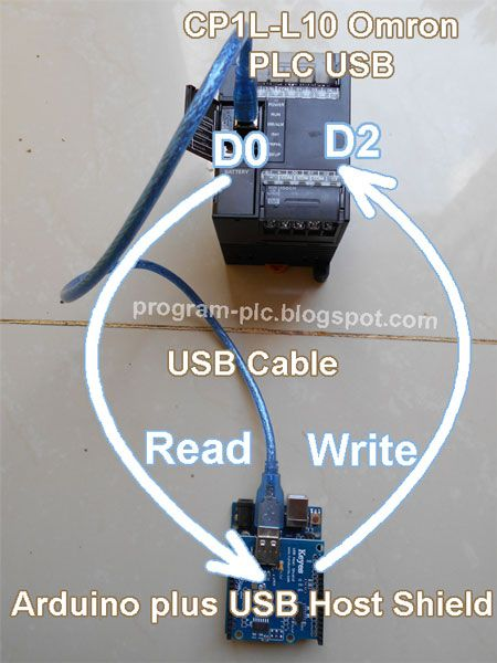 Cp1l L10 Omron Plc Usb And Arduino Plus Usb Host Shield Arduino
