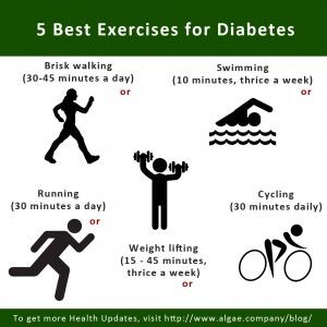 5 best exercises for diabetes with images  diabetic