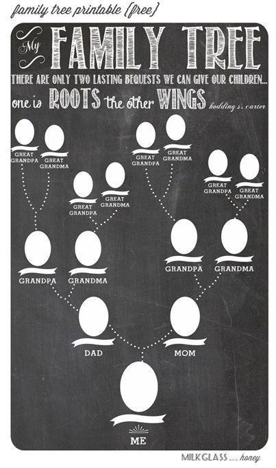 free printable family tree chart www homeschoolgiveaways com add