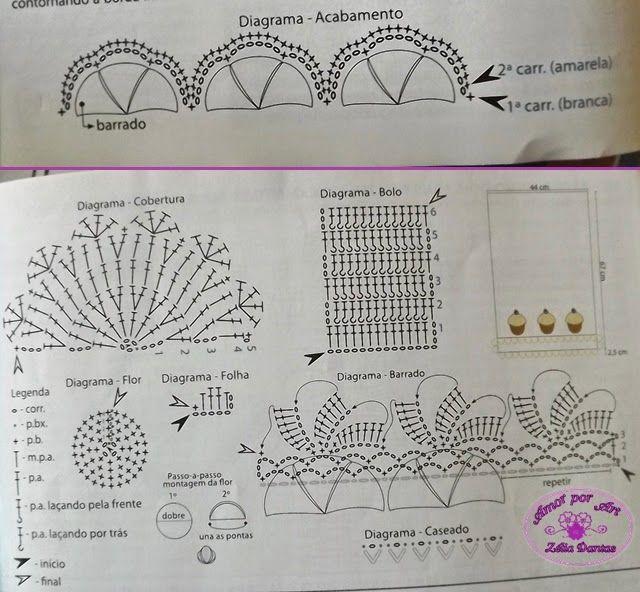 Barrado Cupcake De Croche Para Pano De Prato Com Grafico