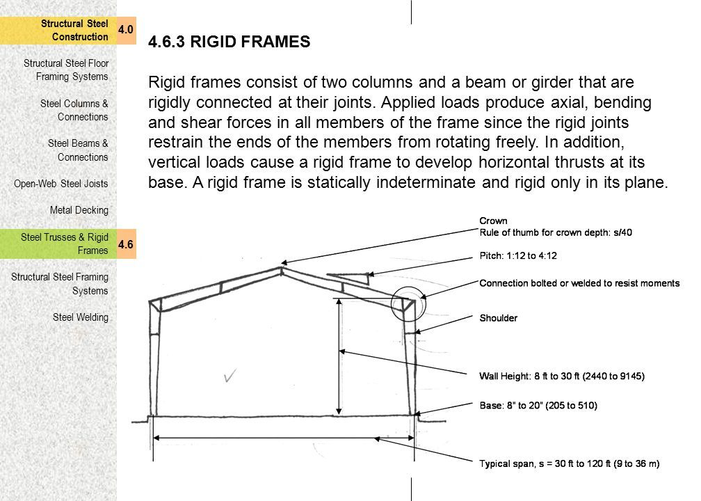 Rigid frames: Since rigid frames only resist loads in tension ...