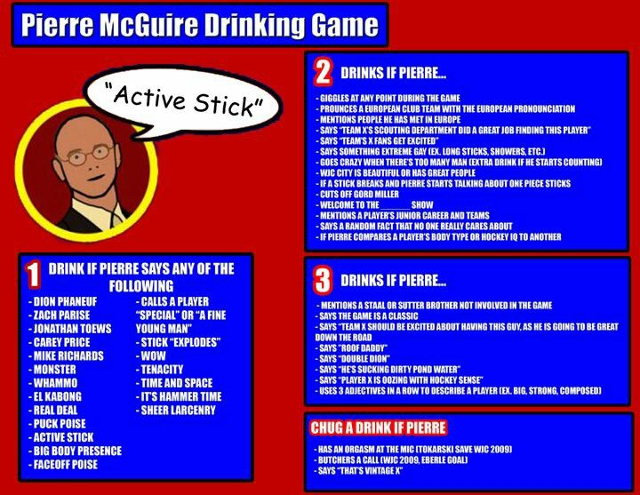 Drinking Game Red Wings Detroit Red Wings Red Wings Hockey