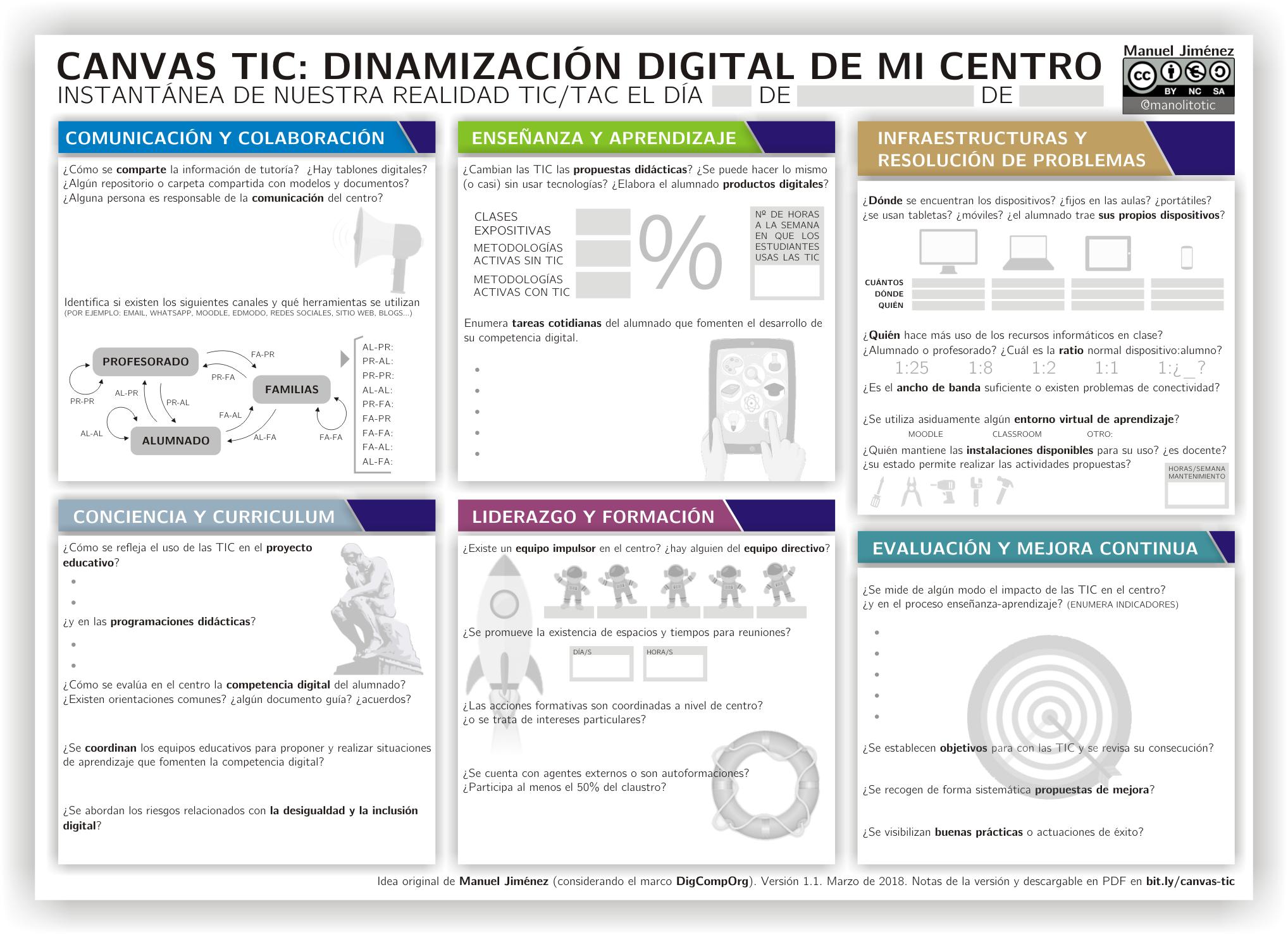Organizador gráfico para recoger información e identificar las ...