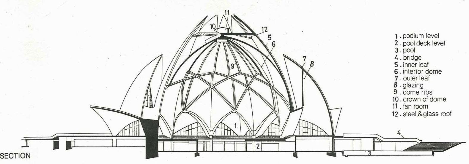Image Result For Lotus Bahai Temple At New Delhi Floor Plan