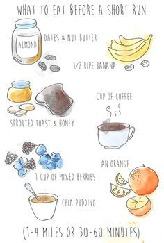 What To Eat Before You Run: A Guide   Free People Blog #freepeople