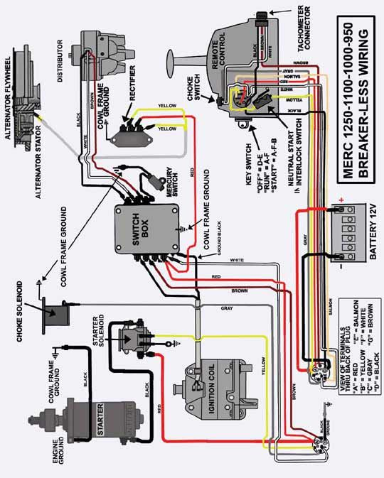 wiring diagram for a mercury outboard ignition switch mercury outboard wiring diagrams -- mastertech marin ... 1974 mercury outboard ignition switch wiring diagram #11