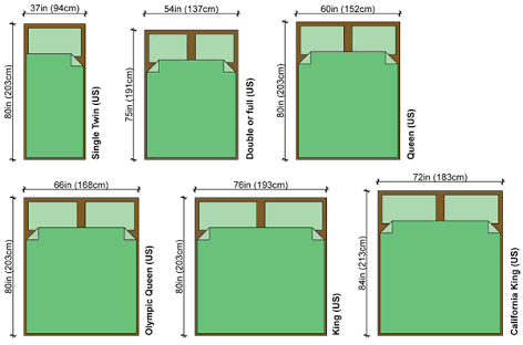 Image Result For Queen Bed Size Bed Frame Sizes King Size Bed Dimensions Bed Sizes