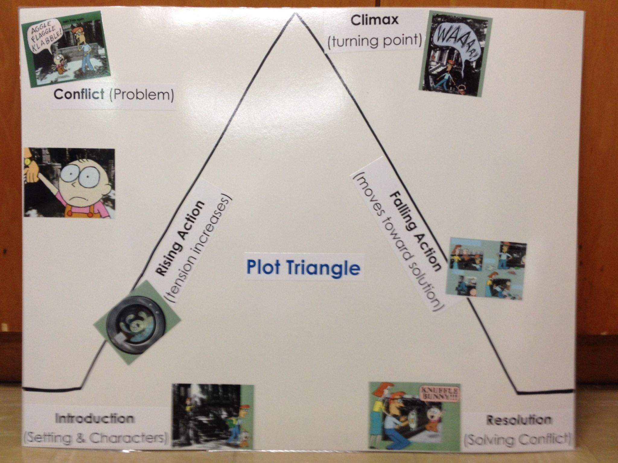 Plot Triangle Using Knuffle Bunny