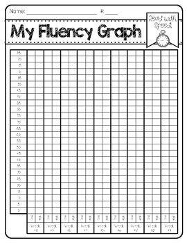 Fluency Graph Freebie Fluency Graphs Reading Fluency Passages Reading Fluency Activities