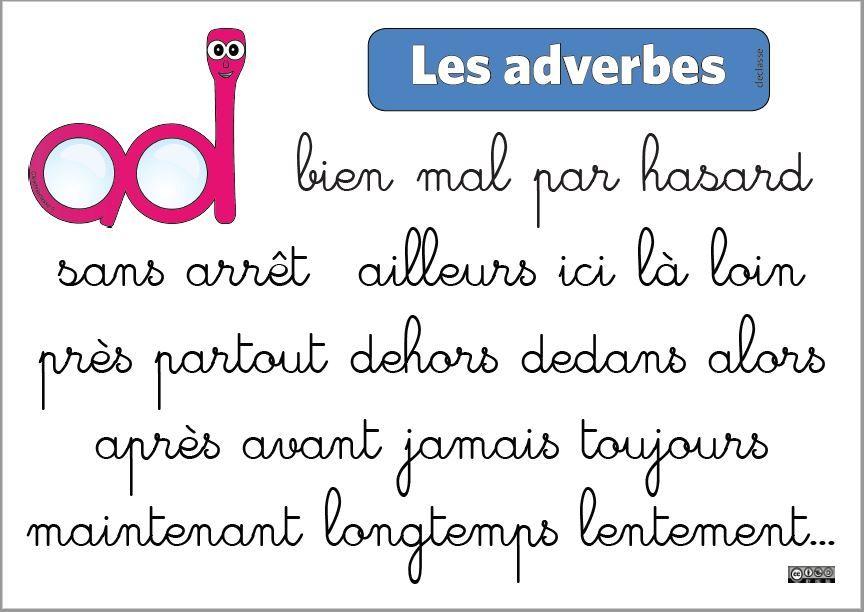Je Distingue Les Adverbes Les Adverbes Professeur De Francais Enseignement Du Francais