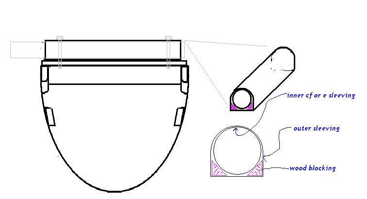 aeg induction hob instructions