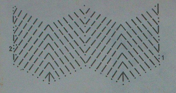 Materiales gráficos Gaby: Punto zig zag \