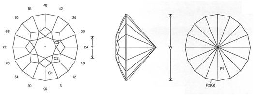 color spot jeff graham facet design for sunstone