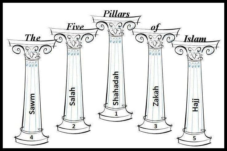 islam 5 pillars - Google Search)-1.the shahada (Islamic creed),2 ...