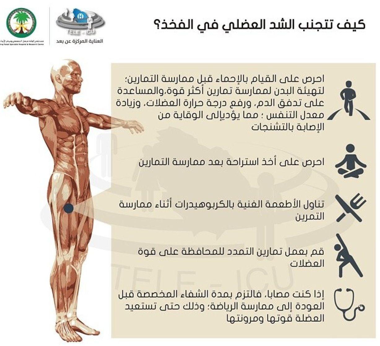 كيف تتجنب الشد العضلي في الفخذ Movies Movie Posters Poster