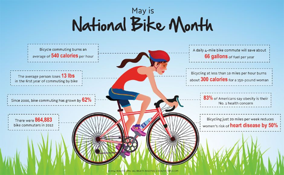 National Bike Month Image By Heather Mcanerney On Job In 2020