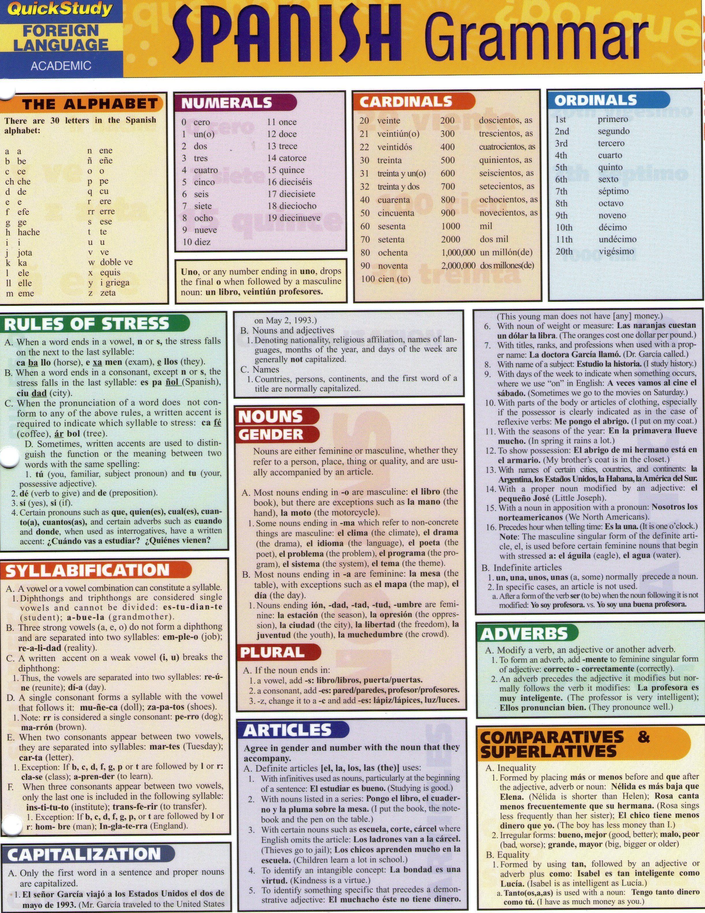Learning Spanish Learn Spanish Free