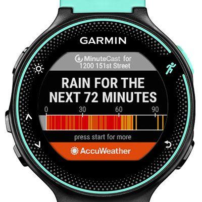 Accuweather garmin widget Watch faces, Free watches