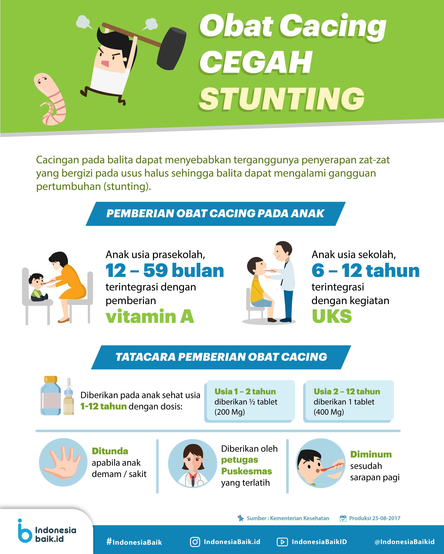 Contoh Brosur Obat: Obat Cacing Cegah Stunting