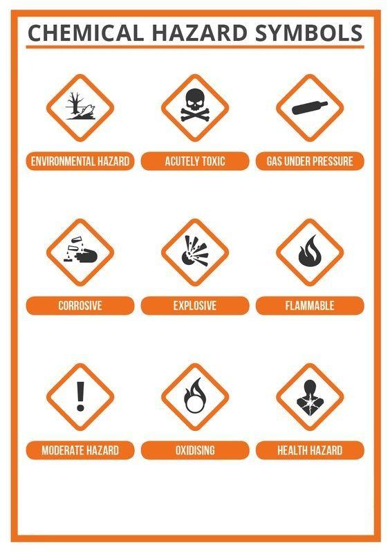 Chemical Hazard Symbols Httpgreenwgrouptraining Courses