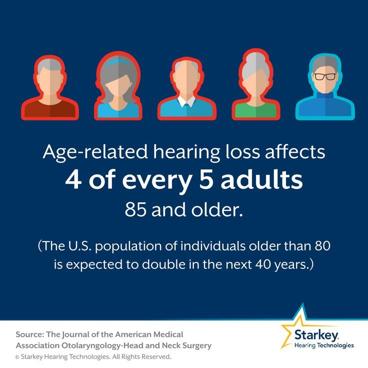 Hearingfactfriday your odds of hearing loss increase as