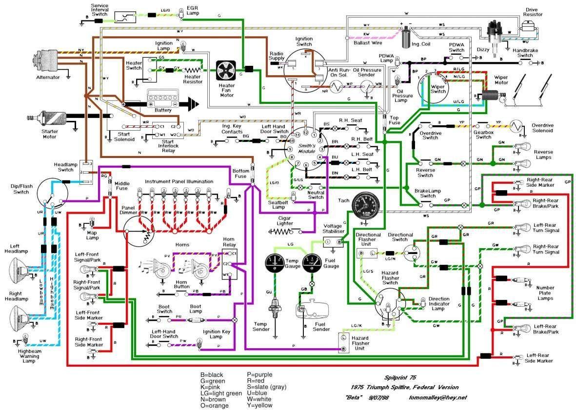 16 car wiring harness diagram car diagram wiringg